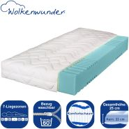 Wolkenwunder Komfort Komfortschaummatratze 200x210 cm (Sondergröße), H2 | H3 Partnermatratze