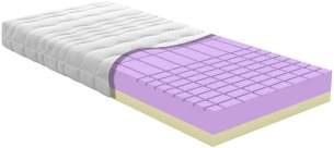 7-Zonen-Visco-Kaltschaummatratze OrthoMatra VISCO-50 mit Exclusiv-Coolmax Bezug Größe 100x200