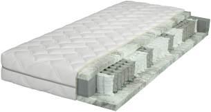 Wolkenwunder 500 Gel TFK Gel-Taschenfederkernmatratze 200x200 cm, H2 | H3 Partnermatratze
