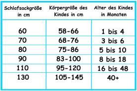 Alvi Kugelschlafsack Thermo | Baby-Schlafsack ärmellos | Winterschlafsack wattiert | Alvi Außensack 2,5 TOG | Schlafsack ÖKO-TEX zertifiziert, Größe:70, Design:kleiner Stern grau