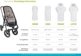 PRIEBES MEIKE Sitzauflage | Universale Sitzeinlage für Kinderwagen und Buggy | Schonbezug 100% Baumwolle | waschbar & atmungsaktiv | Wendeeinlage, Design:zeppelin denim