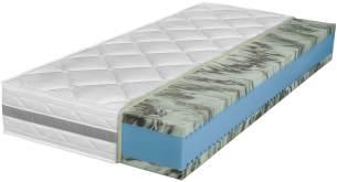 Wolkenwunder Doppel-Gel KS Gel-Komfortschaummatratze 200x200 cm, H3 | H3 Partnermatratze